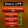 Органы власти в Черкизово